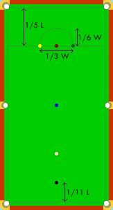 The Spots Snooker Rules And Refereeing